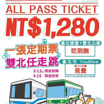 "Introducing the ""All Pass"": Your Monthly Pass to Taipei's Public Transit System"